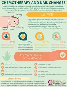 Chemo and how it can effect your nails. #ImageRecovery #Nails #Chemo #Chemotherapy