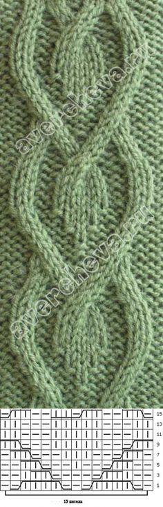 free cable knitting stitch pattern, chart only Designer Knitting Patterns, Knitting Designs, Knitting Patterns Free, Knit Patterns, Stitch Patterns, Free Pattern, Knitting Stiches, Cable Knitting, Knitting Charts