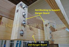 Attaching Bottom Deck Posts Thisiscarpentry In 2020