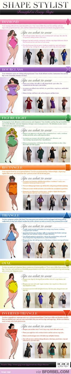 Plus size style guide from Igigi: Learn your unique shape, select the best styles that flatter your figure & tips on what to wear for your body type. Looks Plus Size, Look Plus, Mode Xl, Plus Size Brides, Plus Size Fashion Tips, Big Size Fashion, Fashion Tips For Women, Cool Style, My Style