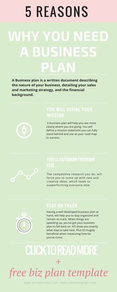 A Business Plan Template For Every Type of Business One-Page