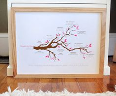 Family tree print with branch and birds CUSTOM by AlmostSundayInc