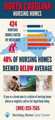 North Carolina Nursing Home Abuse & Neglect Attorneys :: Nursing Home Law Center