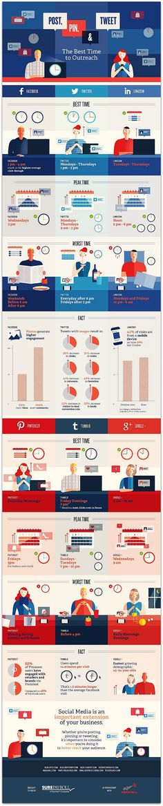 Infographic: When you should—and should not—post to social media | Articles | Main