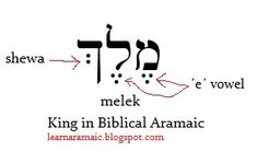 Hebrew Niqqud vowels for Aramaic. ~ Learn Aramaic Aramaic Language, Speak Language, Aramaic Alphabet, Alphabet Letters, Masoretic Text, Hebrew Text, Religious Text, Distinguish Between, Script