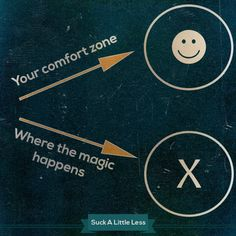 Success doesn't happen in your comfort zone. Break out of your comfort zone. #motivational