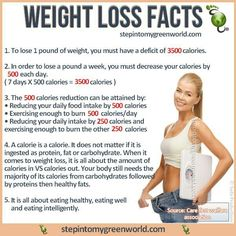 1000+ images about Weight Loss on Pinterest | Weight loss, Exercise ...