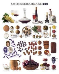 Saveurs de Bourgogne/Burgundy flavor