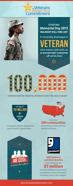 WalmartAction: Walmart projects to hire 100,000 veterans over the next five years.
