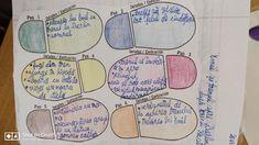 Romanian Language, Romans, Education, Reading, School, Literatura, Reading Books, Onderwijs, Learning