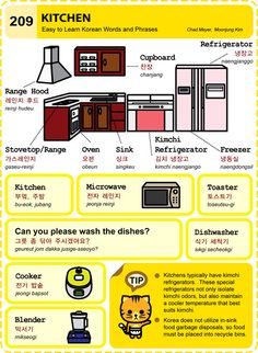 209 Learn Korean Hangul Kitchen