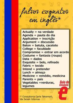 Reasons to Learn Brazilian Portuguese English Time, English Course, English Study, English Class, English Words, English Lessons, English Grammar, Teaching English, Learn English