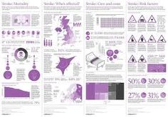 guardian infographics - Google Search