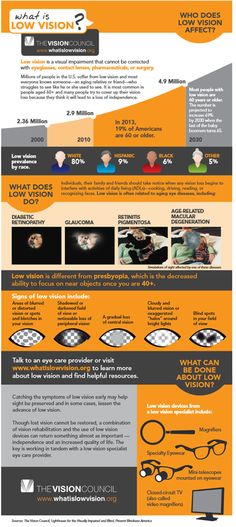 """Continuing our focus on Age-Related Macular Degeneration(AMD)/Low Vision Awareness Month today's infographic helps us to define what """"low vision"""" is. Find out more at www.whatislowvision.org."""