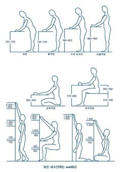DIY Human body dimensions related to furniture Architect Data, Diy Furniture, Furniture Design, Built Environment, Human Body, Interior Architecture, Stairs Architecture, House Design, How To Plan