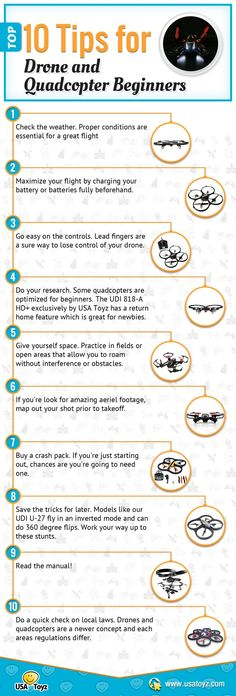 #best quadcopters infographics
