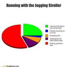 running with the jogging stroller #humor