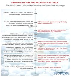 Timeline — The Wrong Side of Science: The Wall Street Journal editorial board on climate change since 1976