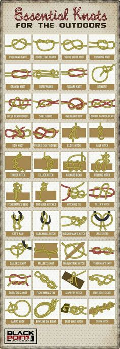 Essential Knots for the Outdoors.