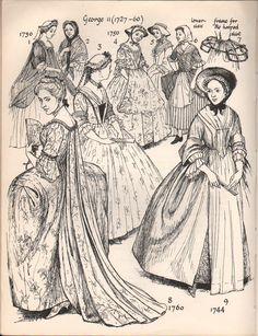 1700's Women's Fashion.