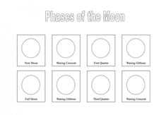 BRAIN CHALLENGE: see if the kids can remember what each is— use Oreos to represent OR just color in. refer to other worksheet if needed // Moon Phases Worksheet Printable Phonics Worksheets Grade 1, Shapes Worksheet Kindergarten, Writing Worksheets, Worksheets For Kids, Oreo Moon Phases, Text Features Worksheet, Kindergarten Calendar, Moon Activities, Moon Coloring Pages