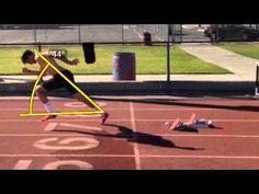Sprint Start Analysis - YouTube