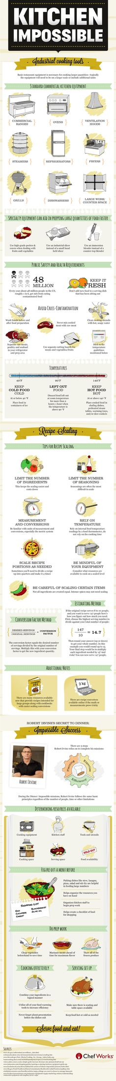 Mega Meals: Kitchen Impossible - Infographic #ChefSecrets
