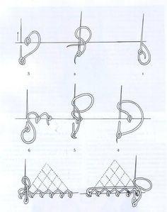 turkish needle lace: