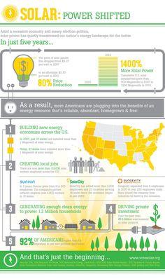 Energy Fact Check - Energy Fact Check
