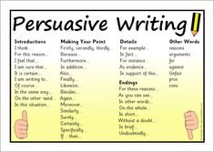Persuasive Language Words List
