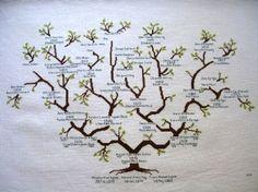 Family Tree Cross Stitch Pattern