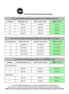 HOW TO MAKE MORE MONEY WITH YOUR SALON OR SPA