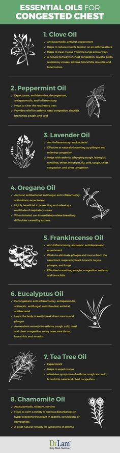 Ultimate Congested Chest Relief Can Be Natural. Essential Oils Can Help http://wartremovalpro.com/warts-eyes-skin-infection/