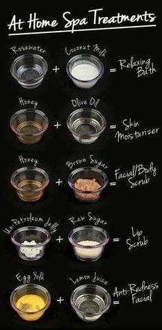 at home spa treatments from household ingredients