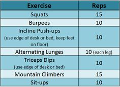 The Best Hotel Room Workout: After warming up for 5 minutes (try jumping jacks or jogging in pace), set your watch/clock to 15 minutes and then do as many full circuits of the following exercises in that amount of time. Move from one exercise to the next without stopping, but be sure to work at your own pace.