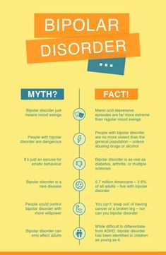 """When someone says 'bipolar disorder' our mind automatically conjures up an image of a person ecstatic one moment and sad the next. Pop culture and misrepresentations in the media have become our primary source for this kind of thinking. Bipolar along with other disorders is a chronic illness and should not be taken lightly. People …  Continue reading """"7 Myths And Facts About Bipolar Disorder 
