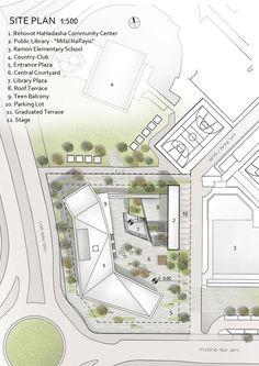 Gallery of Rehovot Community Center / Kimmel Eshkolot Architects - 23