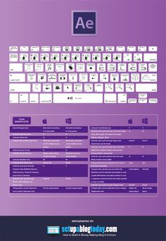 The Complete Adobe After Effects CC Keyboard Shortcuts For Designers Guide 2015 Links to the budget gaming keyboards we listed in this video Photoshop Design, Photoshop Tips, Photoshop Tutorial, Photoshop Website, Web Design, Graphic Design Tutorials, Tool Design, Study Design, Conception Photoshop
