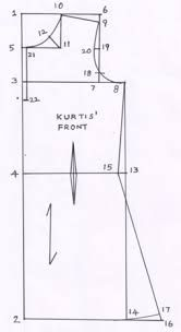 Image result for ladies kurta/ sewing and cutting