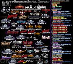 marvel movies in order Marvel Movies Timeline, Marvel Cinematic Universe Timeline, Marvel Movies List, Marvel Universe Characters, Films Marvel, Marvel Avengers Movies, Dc Movies, Marvel Funny, Marvel Memes