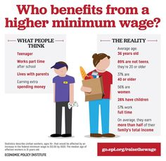 Low-wage Workers Are Older Than You Think Raising the federal minimum wage would primarily benefit older workers: 88 percent of workers who would be affected are at least 20 years old, and a third of them are at least 40 years old. Chimamanda Ngozi Adichie, Education World, Health Education, Economic Policy, Common Myths, Minimum Wage, Teenage Years, Social Issues, Just In Case