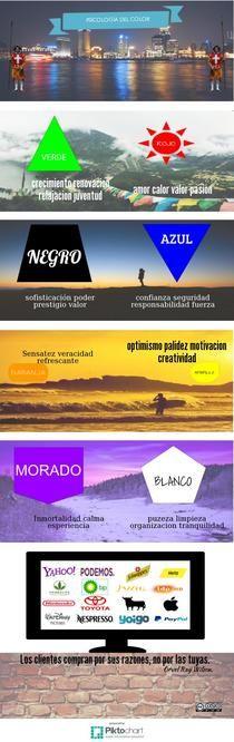 phicologia del color   Piktochart Infographic Editor