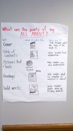 Anchor Chart: Features of an all about book