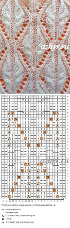 - - Ravelry: Project Gallery for Nightshift pattern by Andrea MowryHow To Crochet Braided Stitch Easy Tutorial - Crochetopedia- . Lace Knitting Stitches, Lace Knitting Patterns, Cable Knitting, Knitting Charts, Lace Patterns, Knitting Designs, Hand Knitting, Stitch Patterns, Points