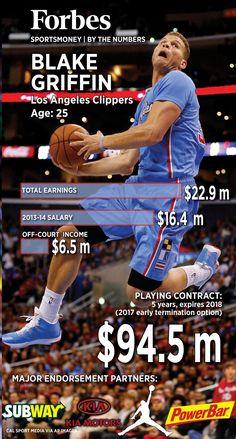 #BlakeGriffin, #LosAngeles #Clippers  #BarrysTickets #Basketball #NBA