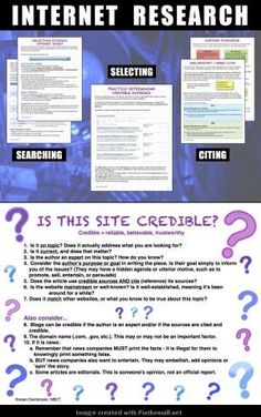 Internet Research: Searching, Selecting, and Citing Credible Sources. A Mini-unit for Grades 7-10, perfect to accompany your Expository Writing or Research Project. Technology Education, Information, 21st Century Skills. by MrsSpiva