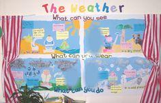 The weather classroom display photo - Photo gallery - SparkleBox Class Displays, School Displays, Photo Displays, Classroom Window Display, Classroom Displays, Ks1 Classroom, Science Classroom, Classroom Design, Classroom Ideas