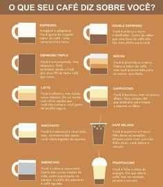 O que seu #café diz sobr vocêw