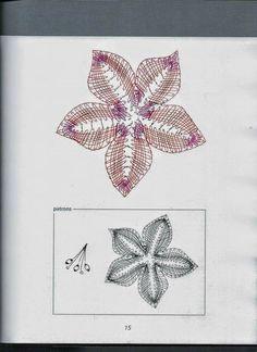Bobbin Lace Patterns, Brooch, Jewelry, Bobbin Lacemaking, Lace, Jewerly, Jewlery, Brooches, Schmuck