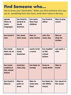 Icebreaker ESL or ESOL Speaking Activity Find Someone Who... 2 Choices